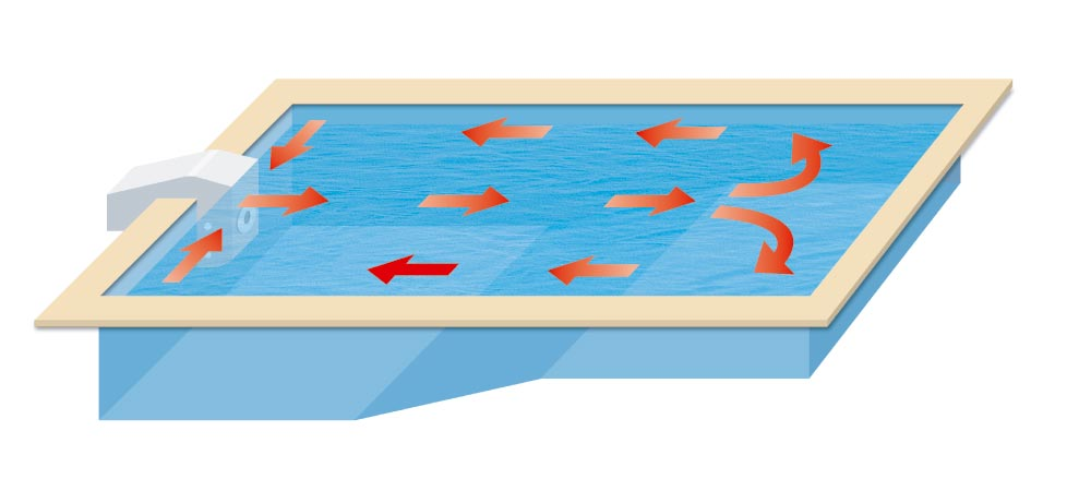 Filtració GRAF per piscina Encastable Ventury