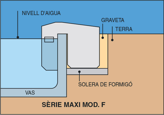 Instalació filtració maxi F