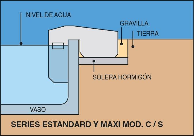 Instalación filtración estandar MAX CS