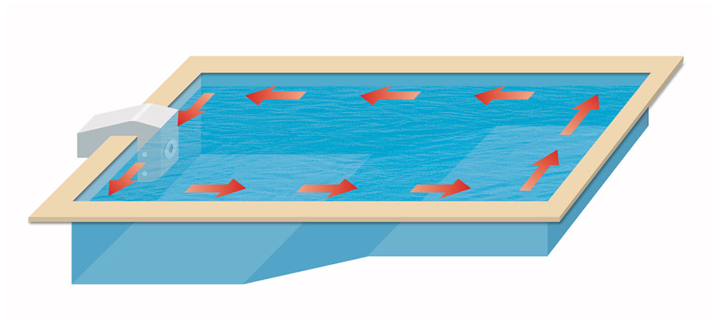 Rotacio aigua filtracio tècnic Graf
