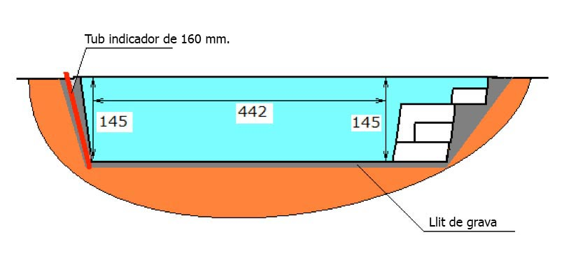 Excavació piscina de polièster Graf Pals