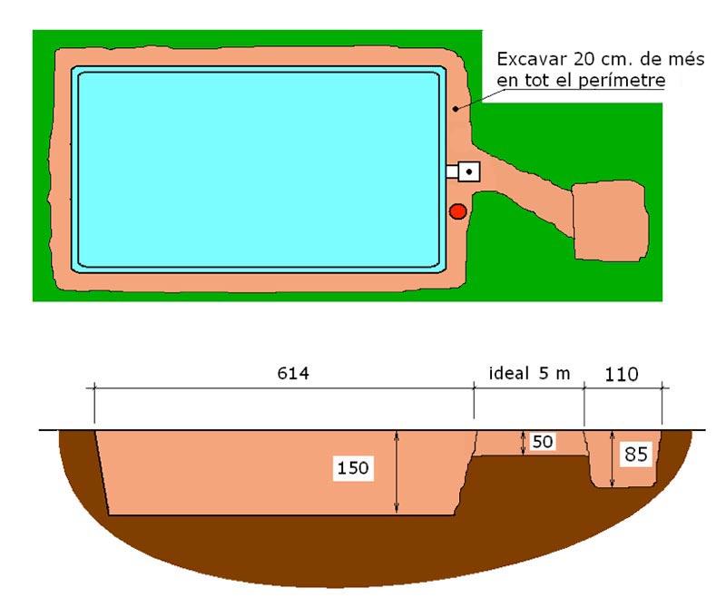 Excavació filtració local tècnic piscina Graf 55