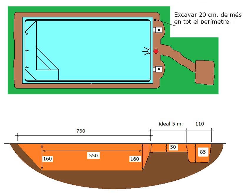 Excavació filtració local tècnic piscina Banyoles