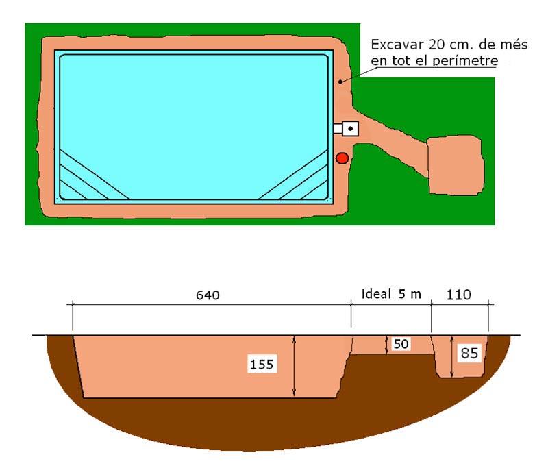 Excavació filtració local tècnic piscina Canaria
