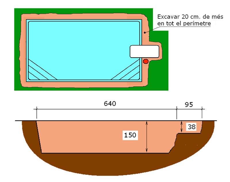 Excavació filtració tècnic graf piscina Canaria