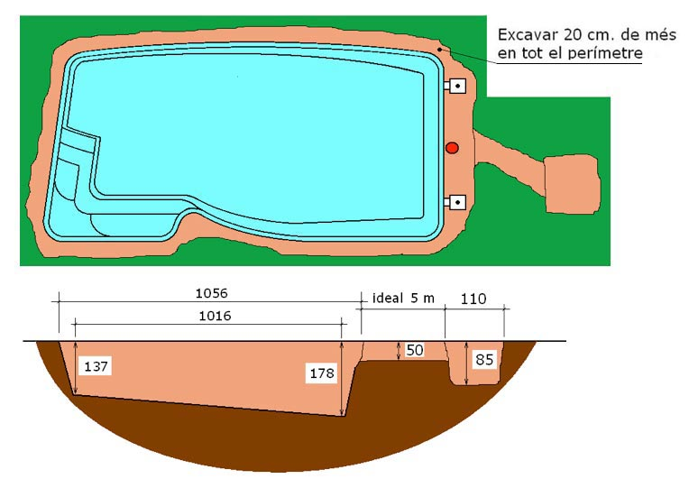Excavació local tècnic piscina Pandora Graf 106