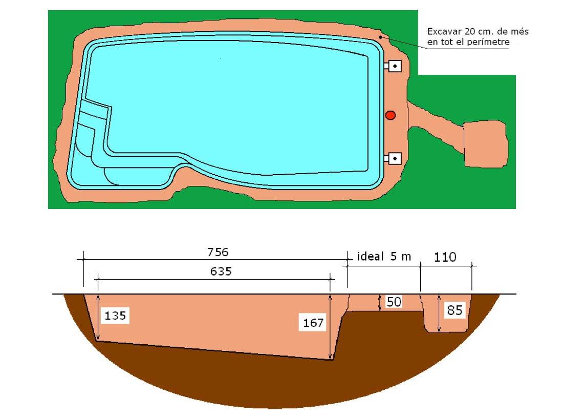 Excavació local tècnic piscina Pandora Graf 76