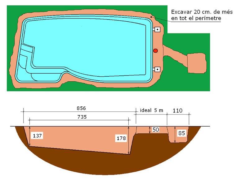 Excavació local tècnic piscina Pandora Graf 86