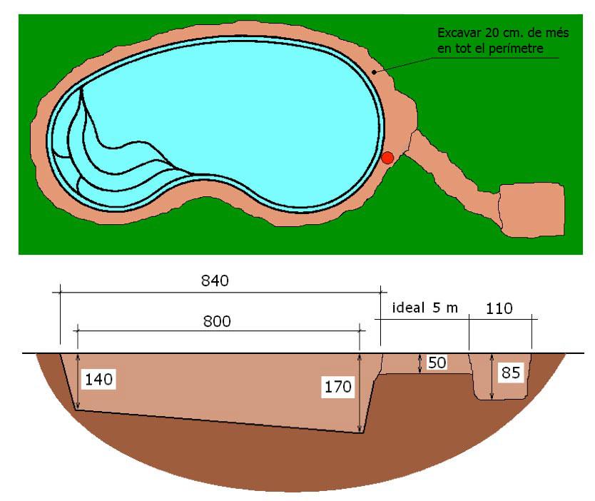 Excavació local tècnic piscina poliester ronyó Graf 75