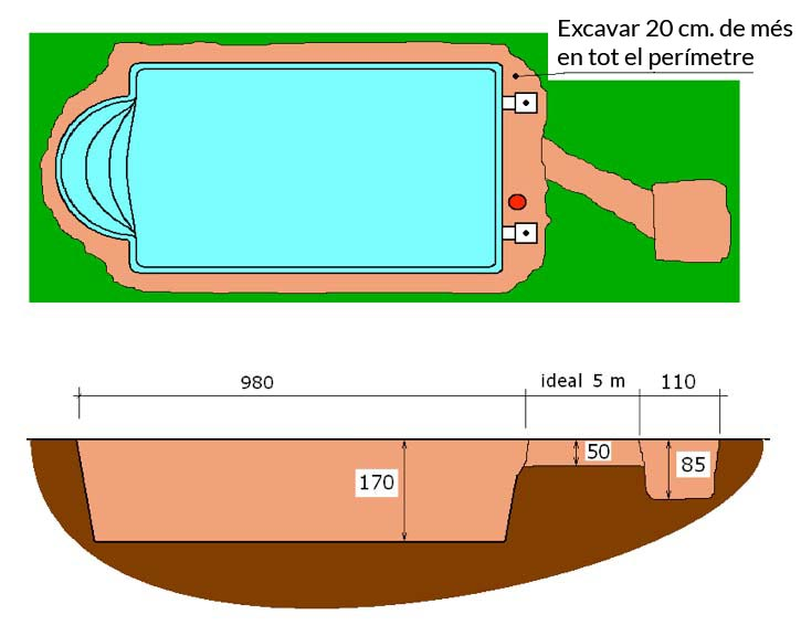 Piscina de polièster Romana Graf 104 excavació local tècnic