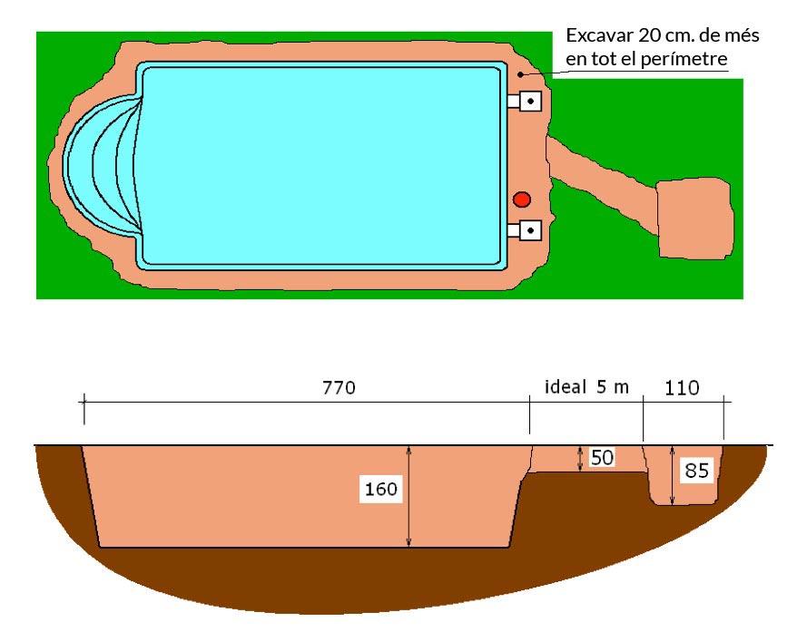 Piscina de polièster Romana Graf 60 excavació local tècnic