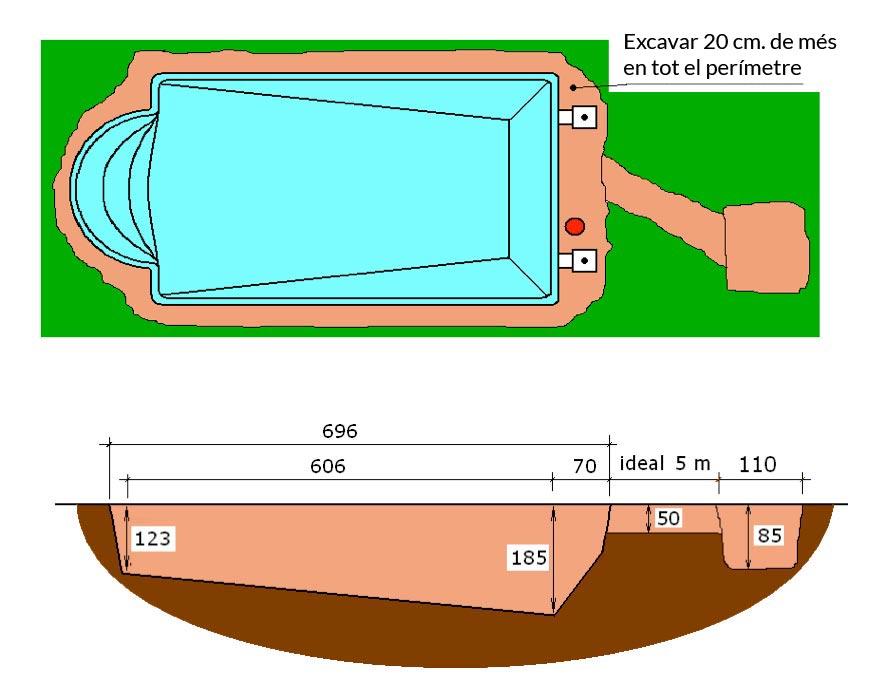 Piscina de polièster Romana Graf 64 excavació local tècnic