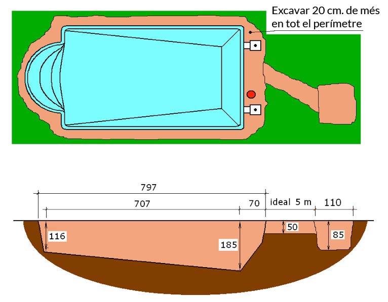Piscina de polièster Romana Graf 74 excavació local tècnic