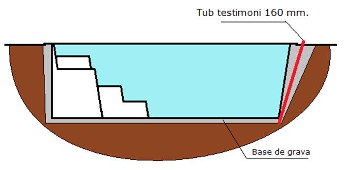 Excavació de la piscina rectangular de polièster Graf Montgó